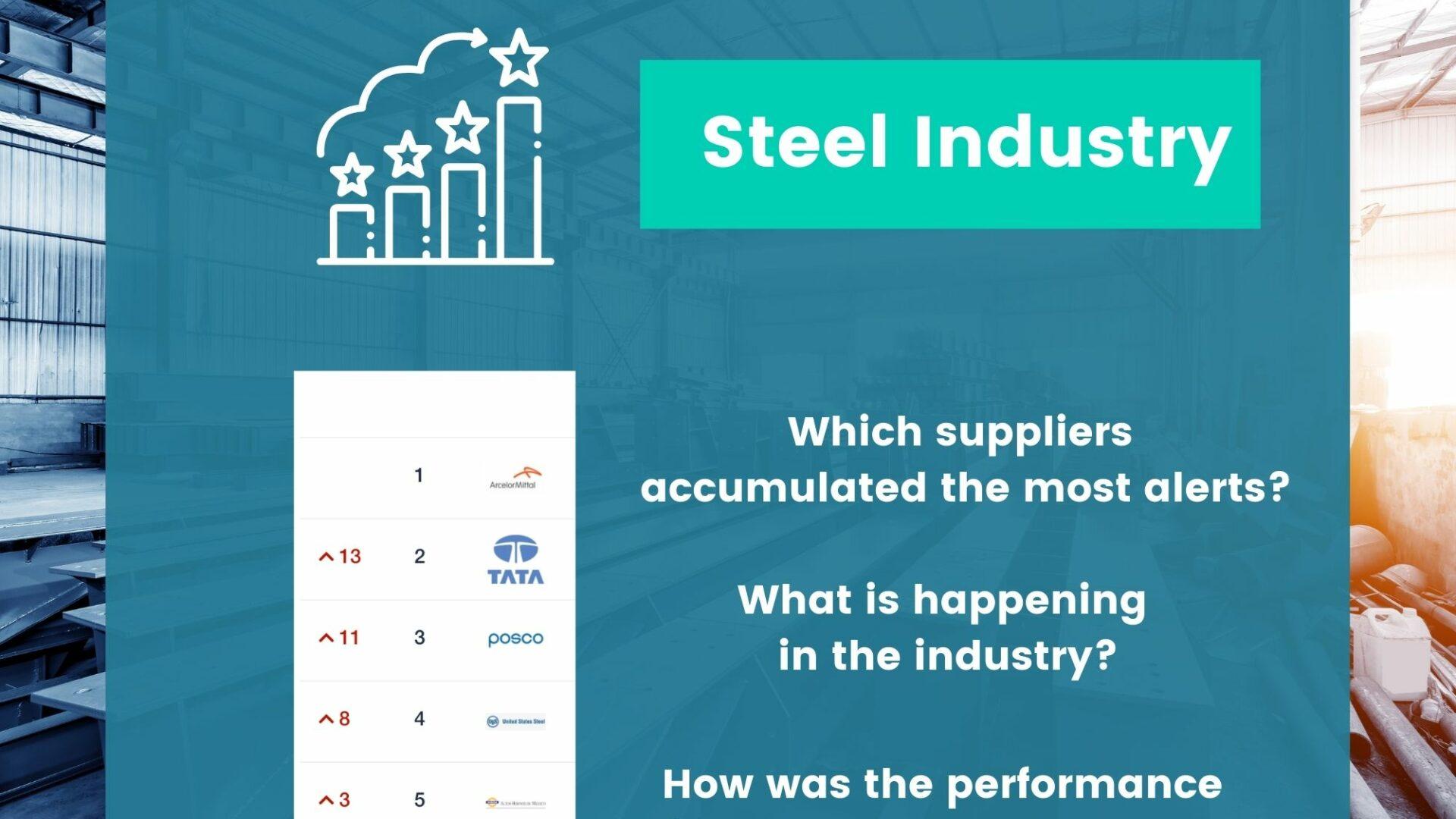 Prewave Sustainability Ranking Steel